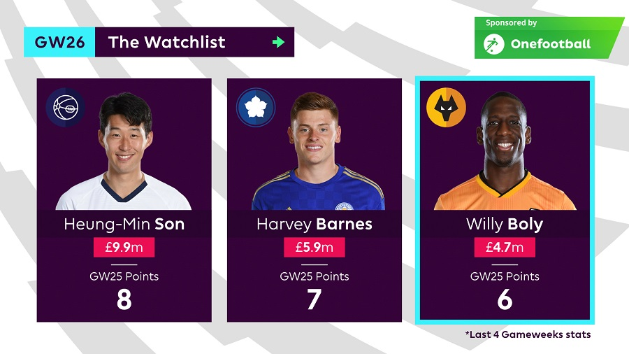 FPL Tips - Gameweek 26 - Willy Boly