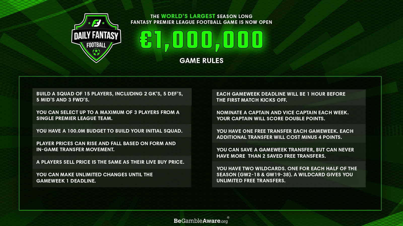 fanteam 1 million game rules