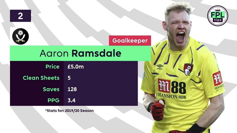 FPL Goalkeepers Tips - Ramsdale