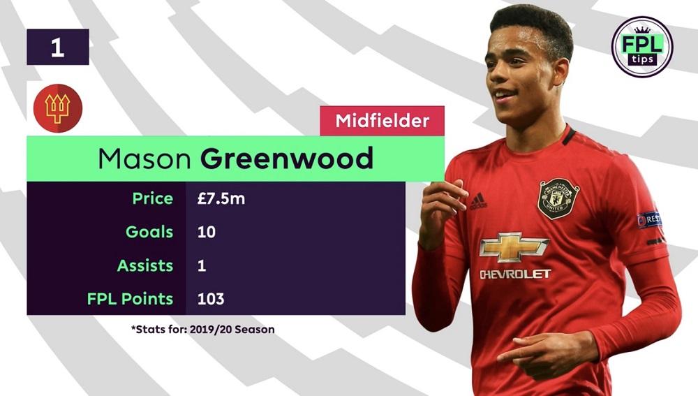 FPL Tips - Midfielders - Marcus Greenwood