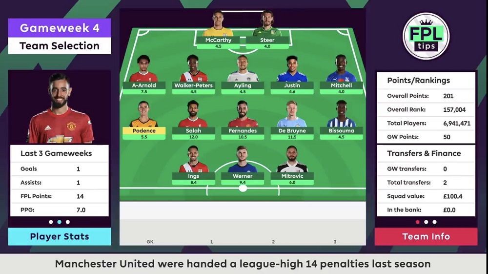 FPL Tips - Gameweek 4 - Bruno Fernandes penalties