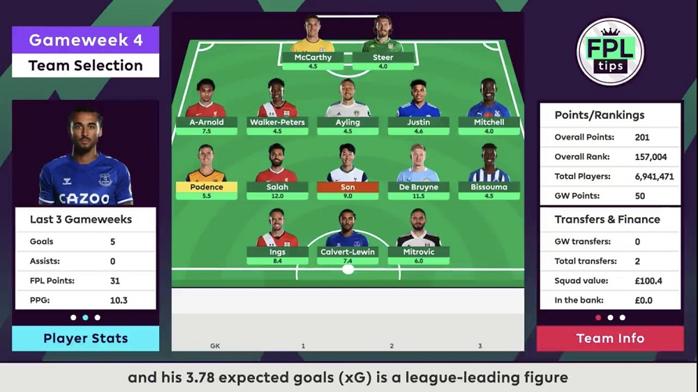 FPL Tips - Gameweek 4 - calvert lewin