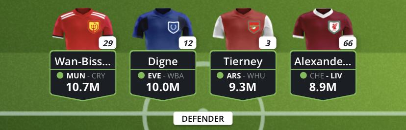 FanTeam Gameweek 2 defenders