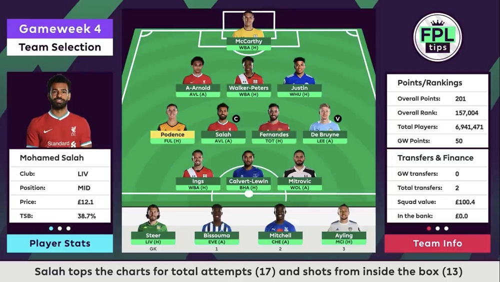 fpl tips gameweek 4 - mo salah captain