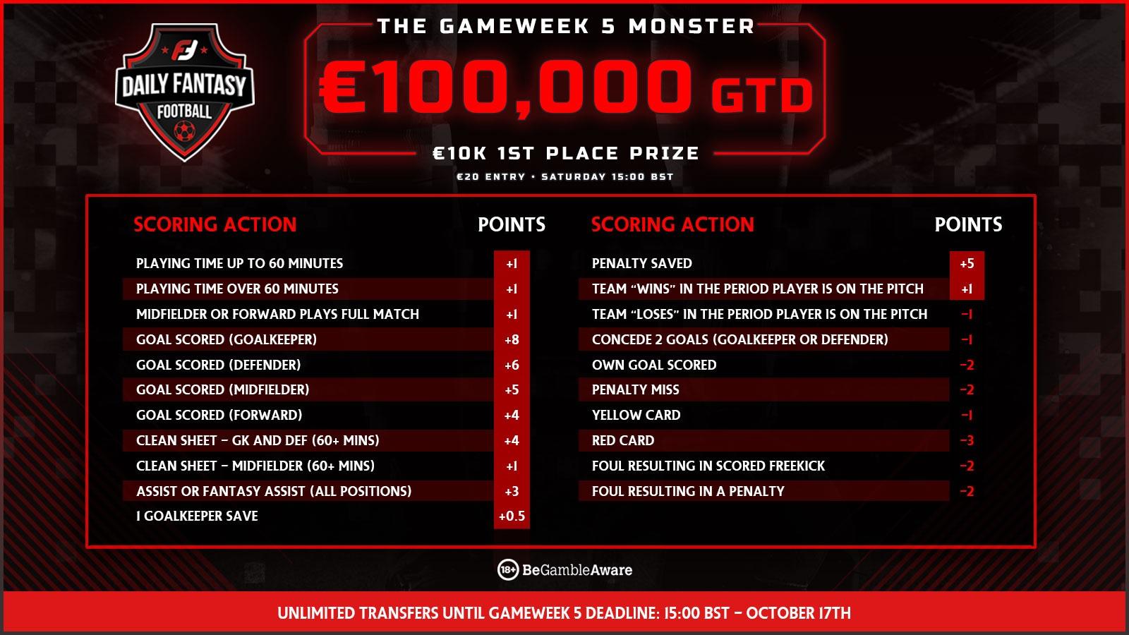 fanteam weekly monster - gameweek 5