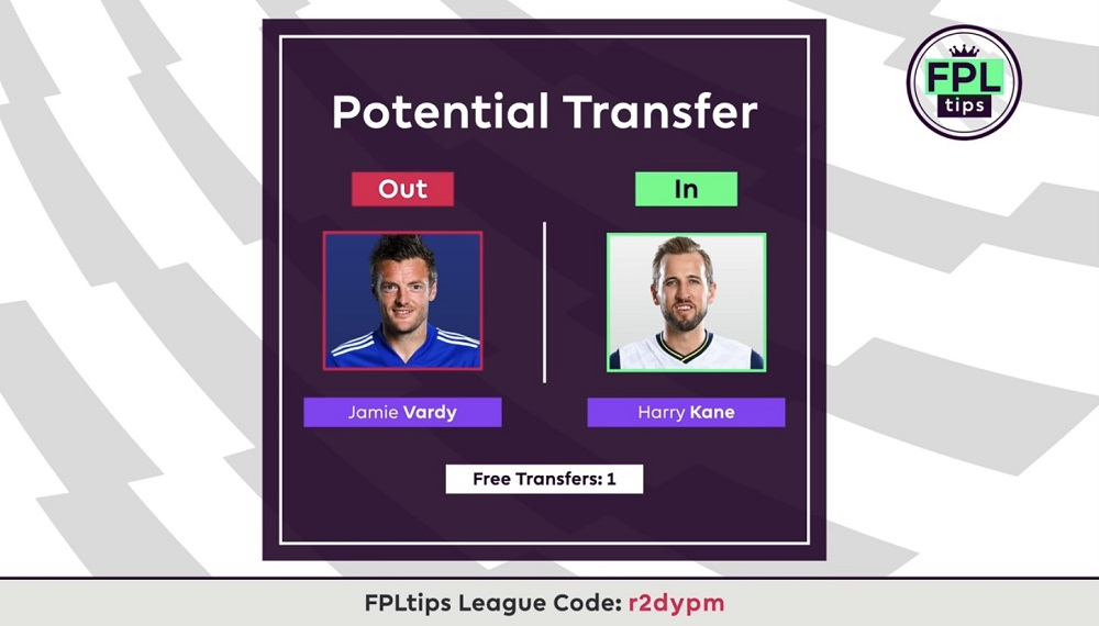 FPLTips Gameweek 14 Potential Transfers