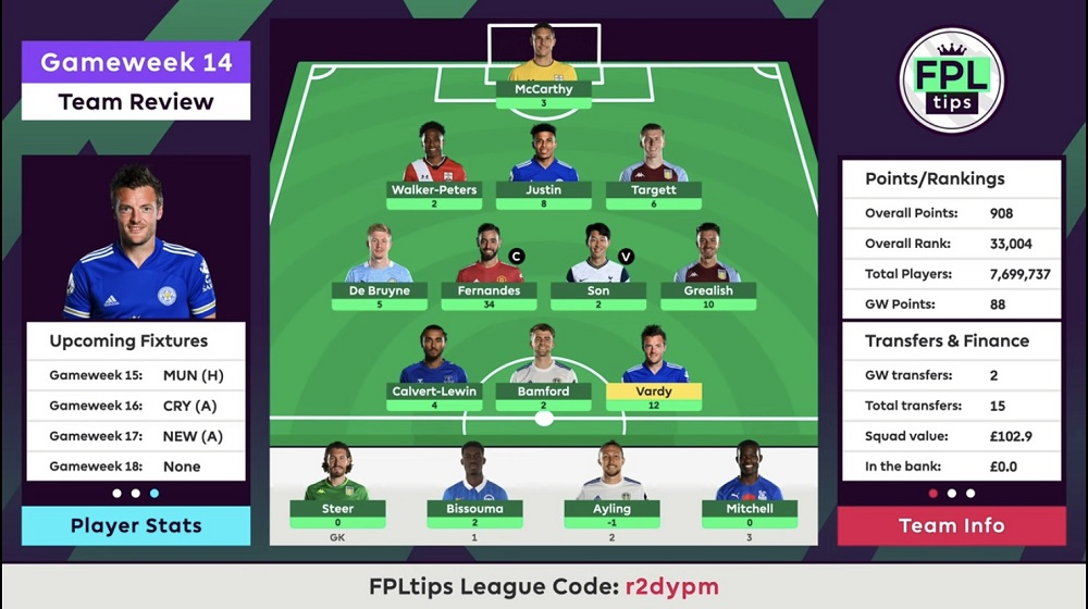 FPLTips Gameweek 14 Review