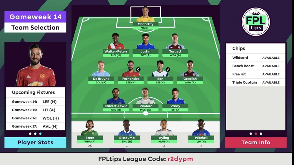 FPLTips Gameweek 14 Team Selection