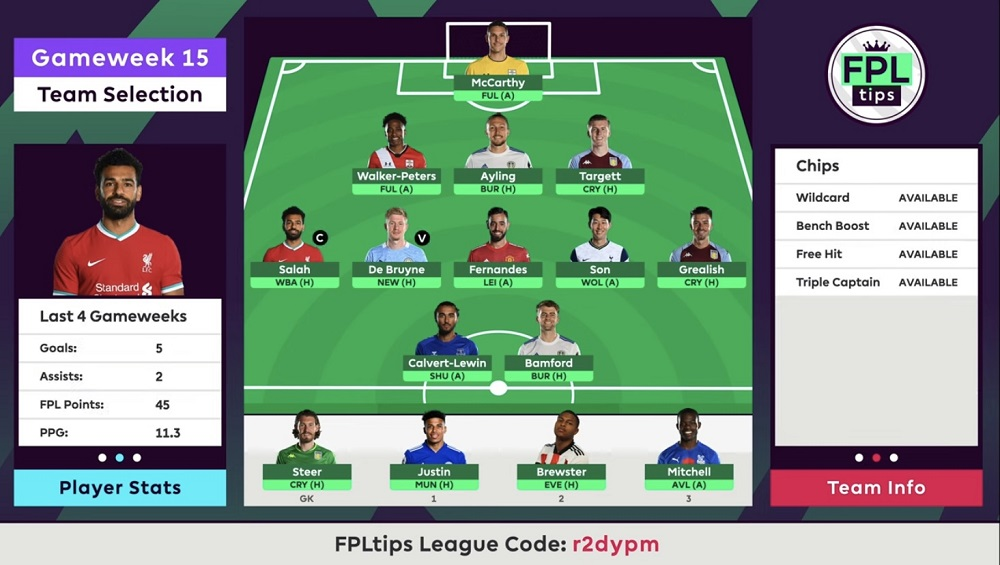 FPLTips Gameweek 15 Team Selection