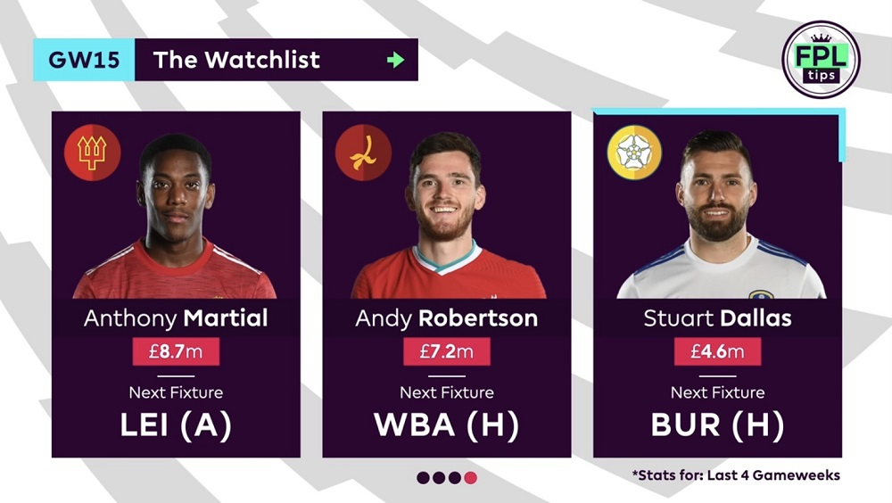 FPLTips Gameweek 15 Watchlist - Stuart Dallas
