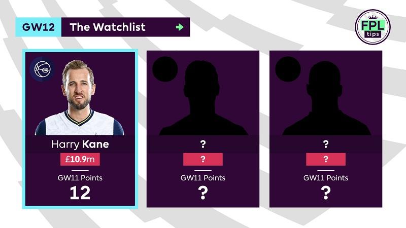 FPLTips Watchlist Gameweek 12 - Harry Kane