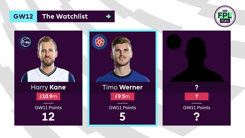 FPLTips Watchlist Gameweek 12 - Timo Werner