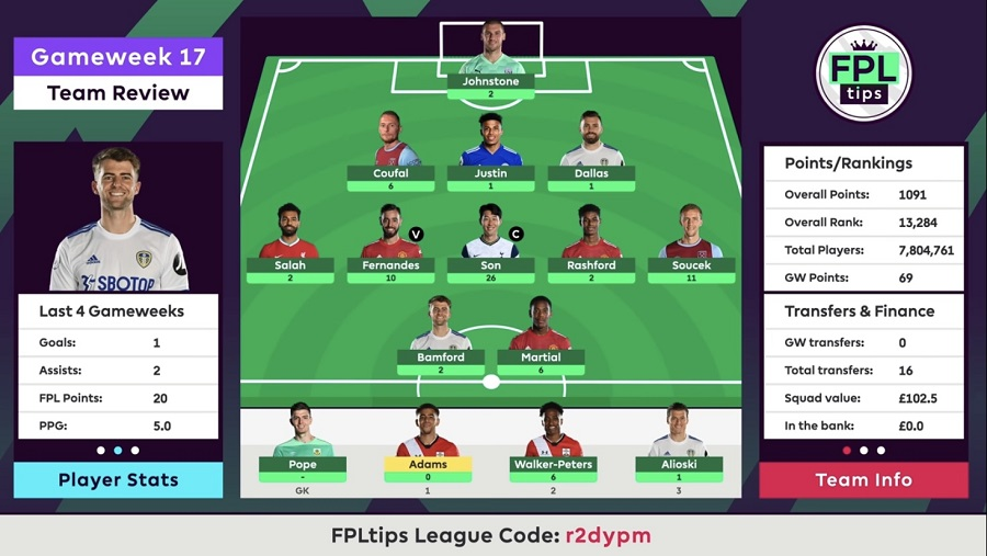 FPLtips Gameweek 17 team review