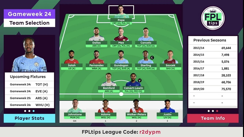 FPLTips Double Gameweek 24 Team Selection