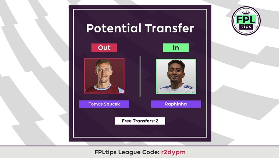 FPLTips Double Gameweek 25 - Transfer Plans - Raphinha