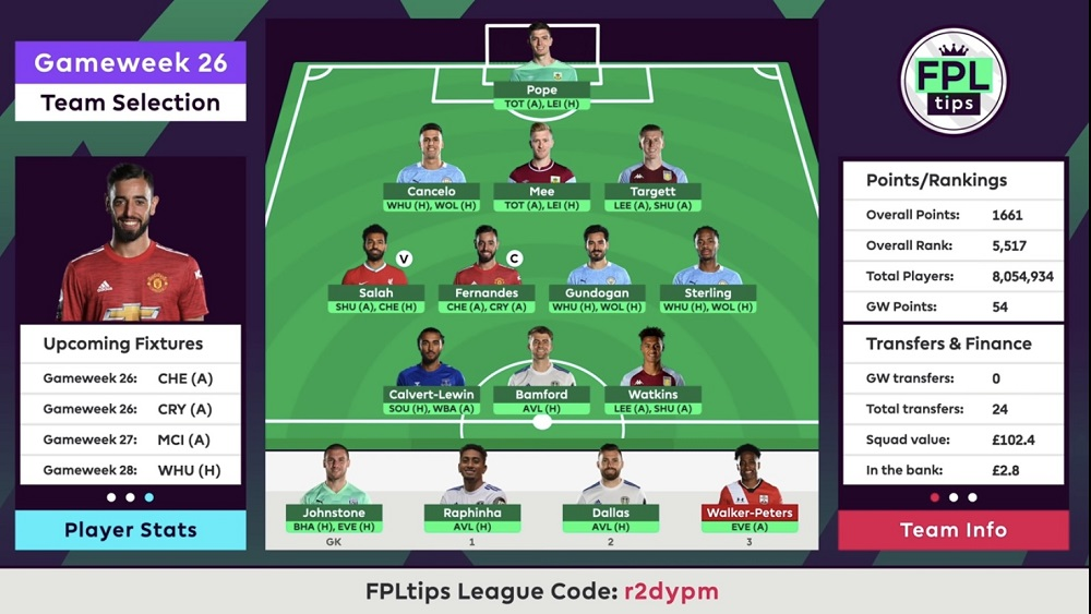 FPLTips Gameweek 26 - Team Selection