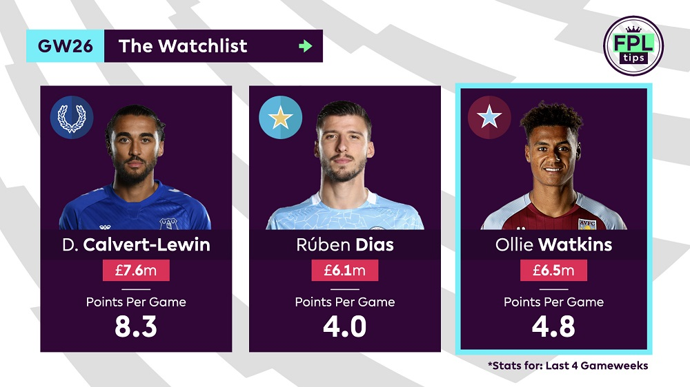 FPLTips - Players to Watch for Gameweek 26 - Ollie Watkins