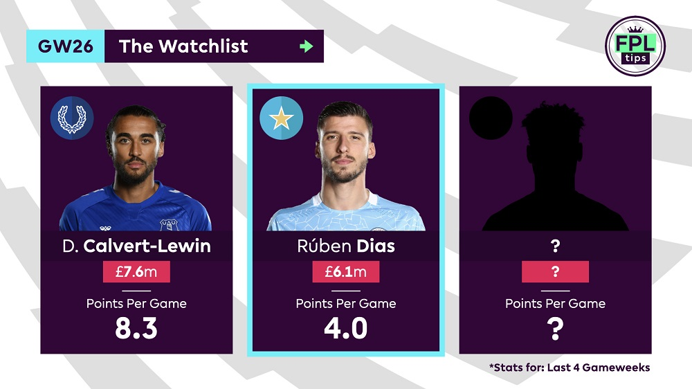FPLTips - Players to Watch for Gameweek 26 - Ruben Dias