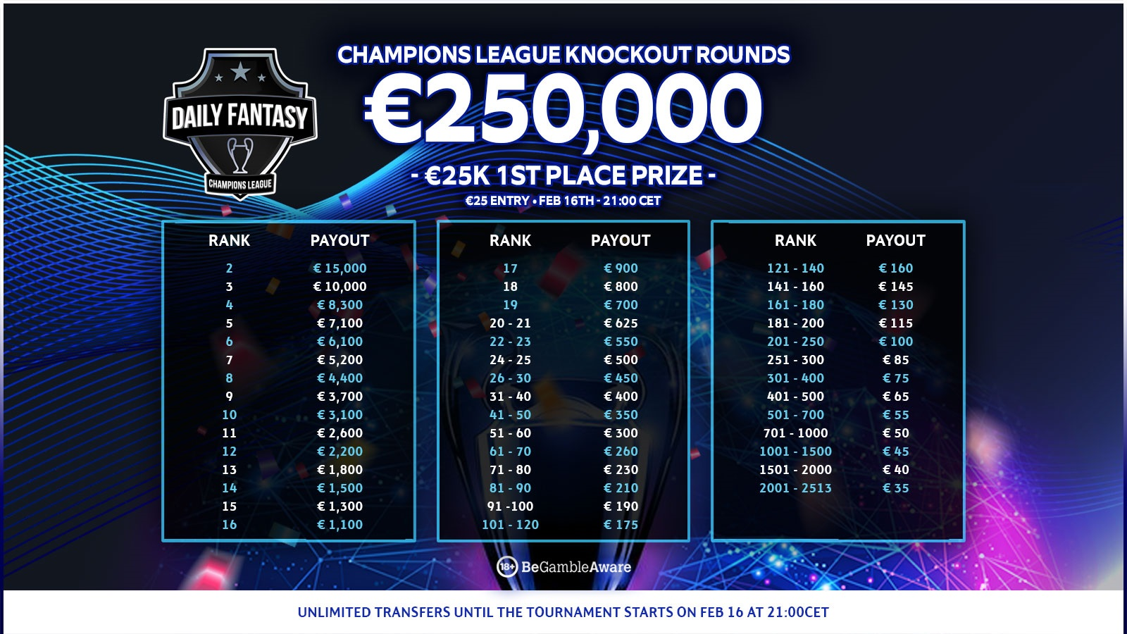 FanTeam Champions League 250K prize pool