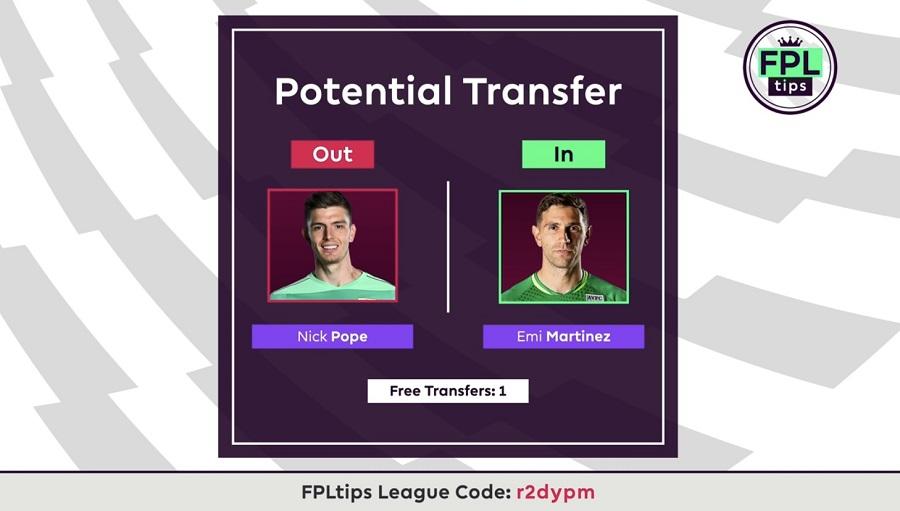 Gameweek 27 FPLTips transfers
