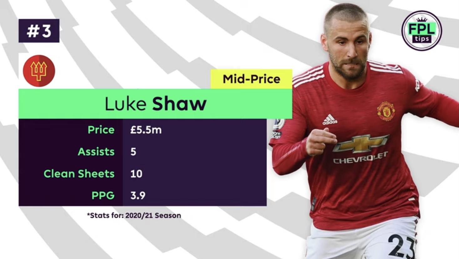 Top 5 FPL defenders for the 2021/22 fantasy premier league season - Luke Shaw Man United