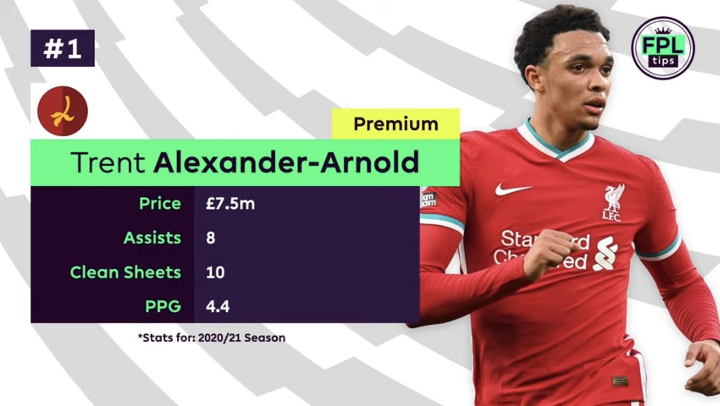 Top 5 FPL Defenders for 2021/21 Fantasy Premier League season - Trent Alexander-arnold