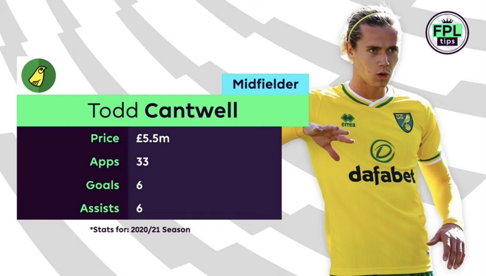 FPL TIPS - NORWICH - TODD CANTWELL