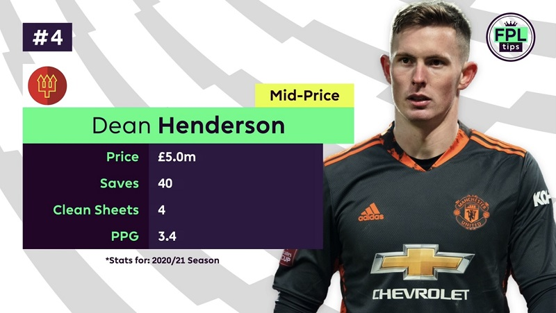 TOP FPL GOALKEEPERS TO OWN FOR THE 2021/22 FANTASY PREMIER LEAGUE SEASON - DEAN HENDERSON MAN UNITED